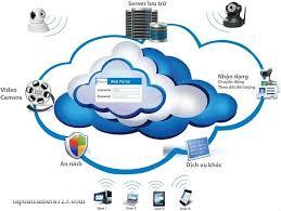 So sánh giữa hệ thống camera analog và hệ thống camera analog điện toán đám mây
